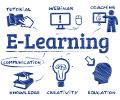 E-apprentissage